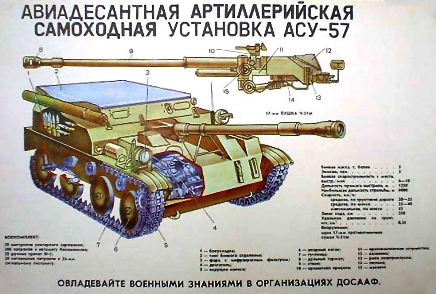 АСУ-57 (1950 - 62 г.г.) — лёгкая противотанковая авиадесантная самоходная артиллерийская установка (СССР)