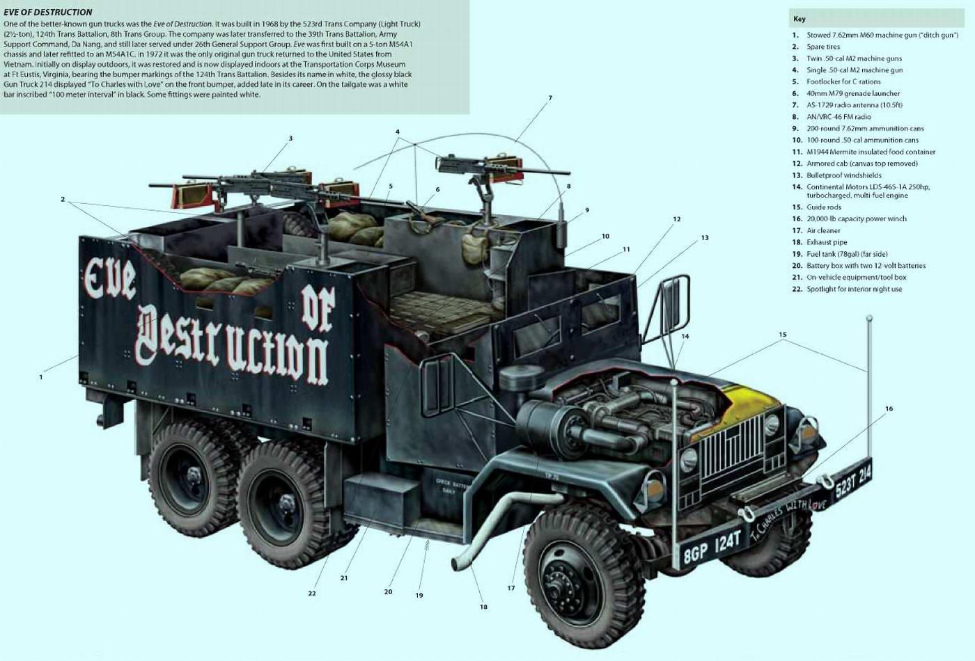 Vietnam Gun Truck (1965 - 73 г.г.) - Ган-трак - импровизированная (собранная в войсках из подручных средств) боевая бронемашина на базе грузовика (США)