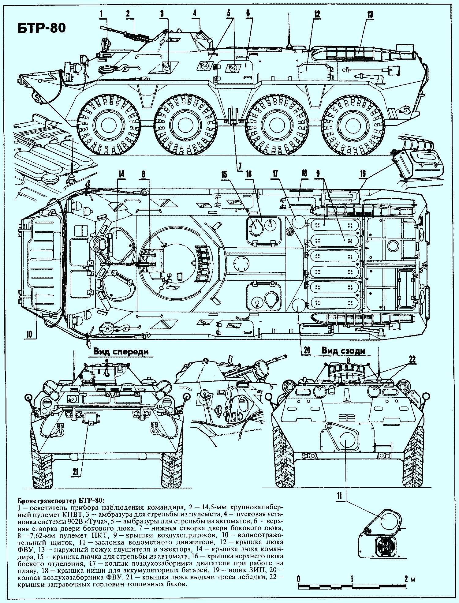 БТР-80 (с 1986 года по настоящее время) - бронетранспортер (СССР)
