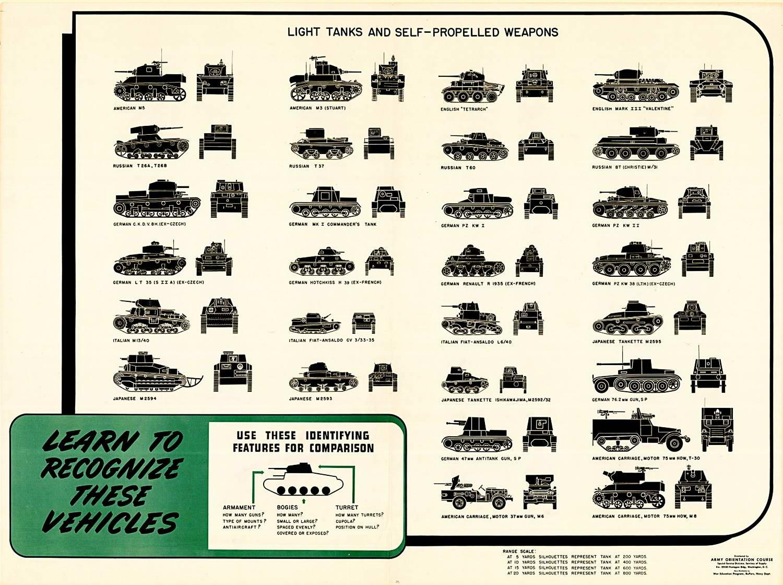 Силуэты легких танков и самоходных орудий
