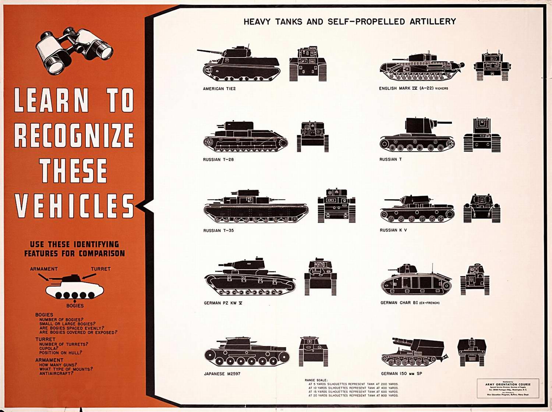 Силуэты тяжелых танков и самоходных орудий