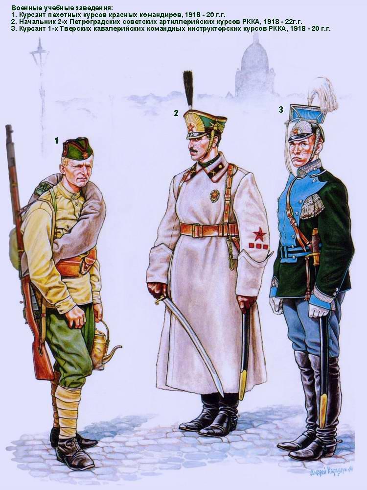 Военные учебные заведения Красной Армии
