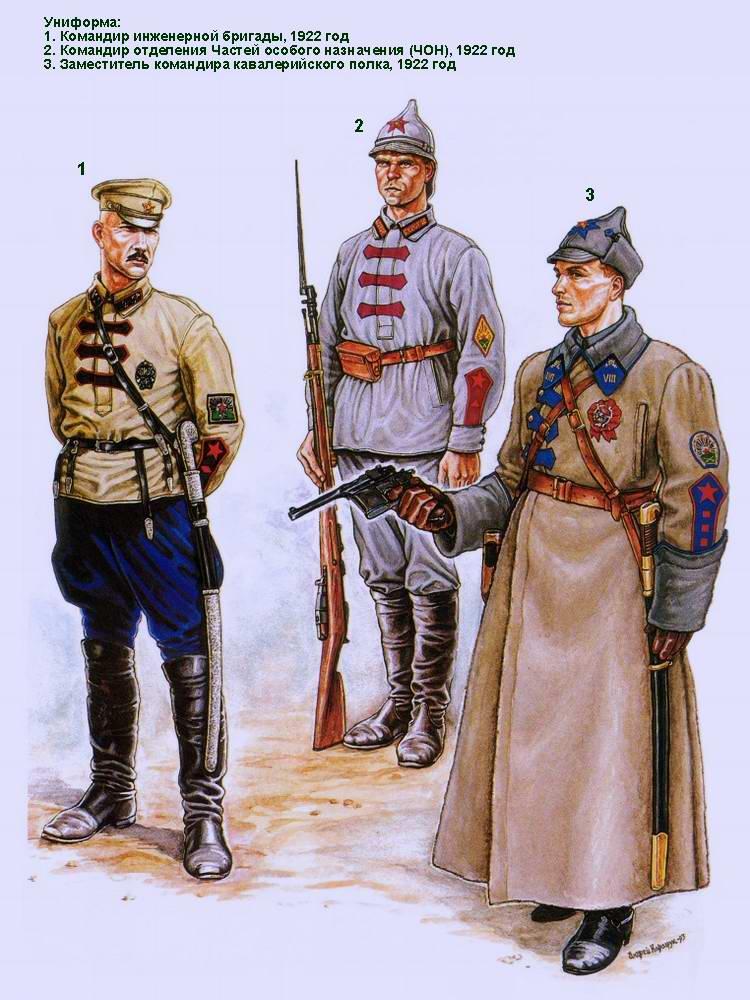 Гражданская война в россии 1918 1922 г г