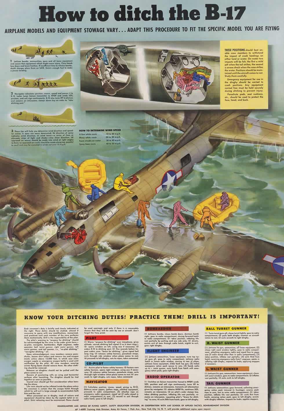 Схема покидания экипажем самолета Boeing B-17 Flying Fortress в случае вынужденного приводнения на поверхность моря