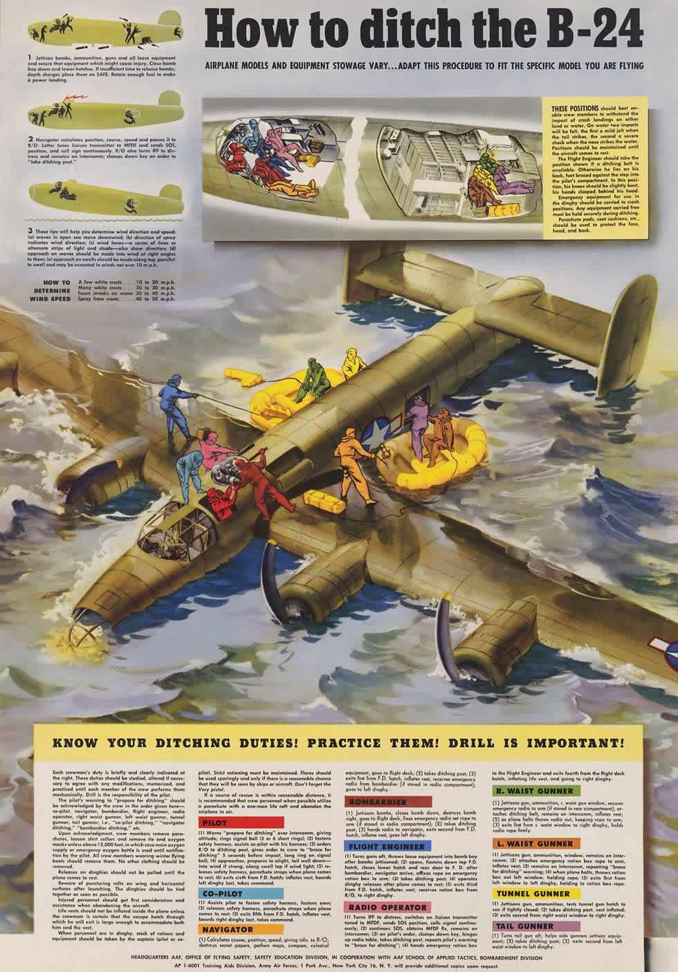 Схема покидания экипажем самолета Consolidated B-24 Liberator в случае вынужденного приводнения на поверхность моря