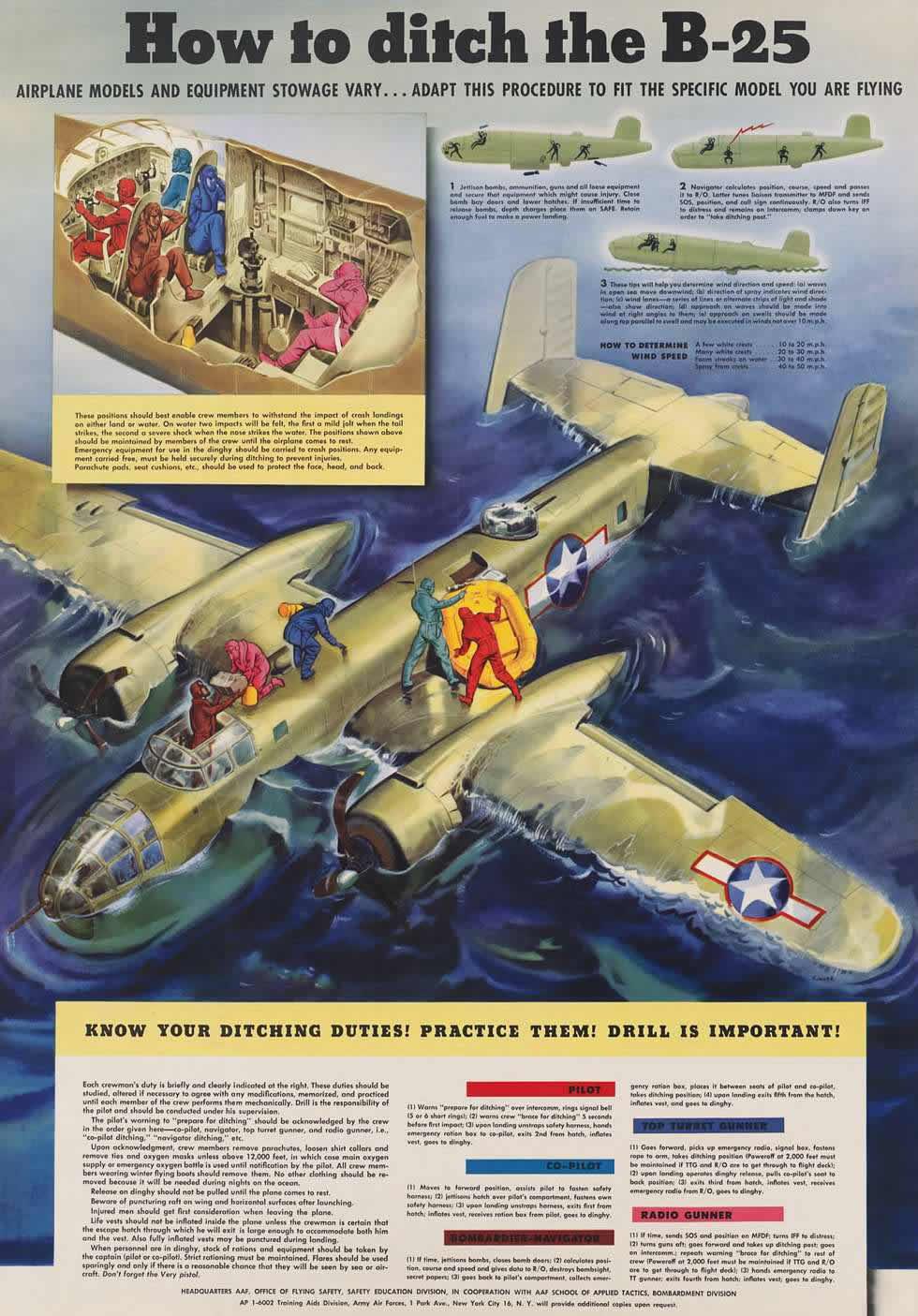 Схема покидания экипажем самолета North American B-25 Mitchell в случае вынужденного приводнения на поверхность моря