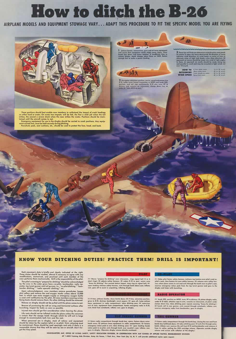 Схема покидания экипажем самолета Martin B-26 Marauder в случае вынужденного приводнения на поверхность моря