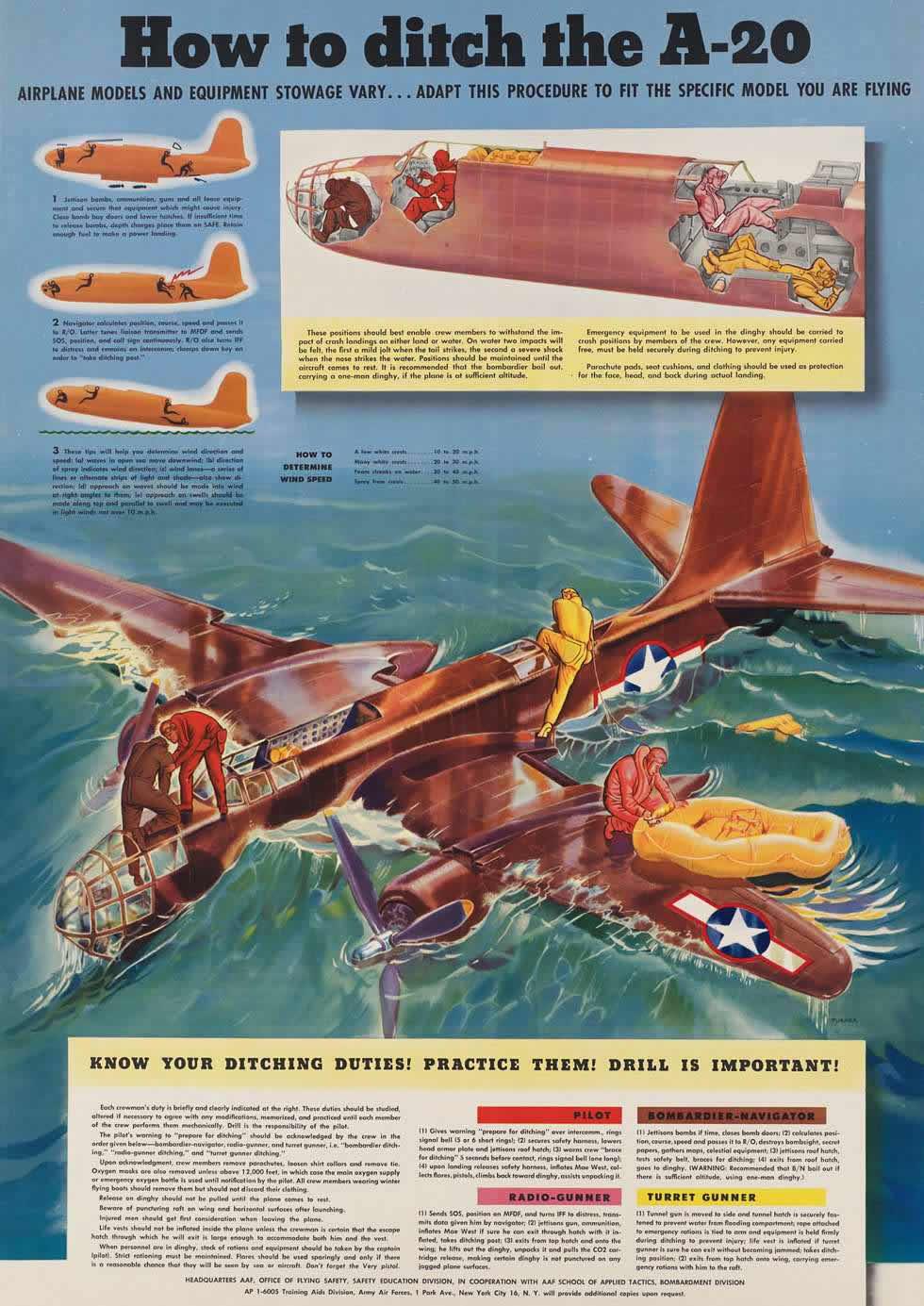 Схема покидания экипажем самолета Douglas A-20 Havoc в случае вынужденного приводнения на поверхность моря