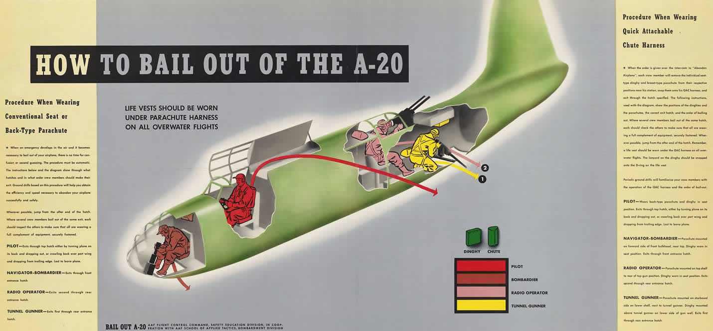 Схема покидания экирпажем самолета Douglas A-20 Havoc в случае возникновения аварийной ситуации в воздухе
