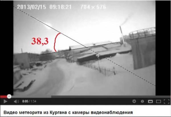 Kurgan-38,3