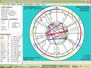 First Of All I Do Not Really Feel That My Boyfriend Is Cheating On Me Cast The Chart B C M Paranoid And Figured This Was Best Way To Find Out