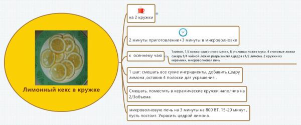 Лимонный кекс в кружке.jpg