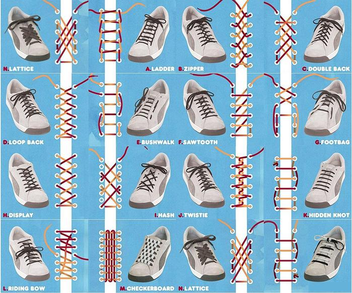 Как завязать шнурки . Схема.
