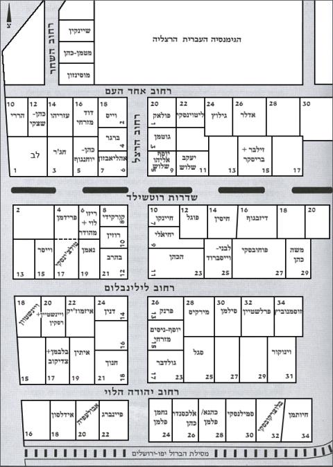 Схема Ахузат Байт