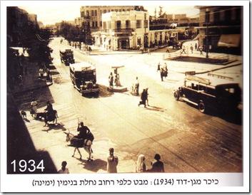 kikar magen david 1937-2
