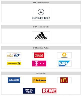 DFB-Sponsoren