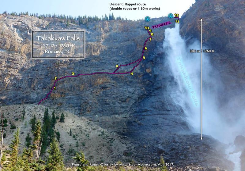 Фото с сайта https://www.stephabegg.com/. По ссылке еще один маршрут восхождения.