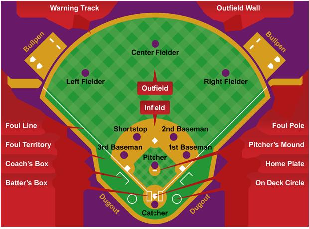 sfs_baseball_field
