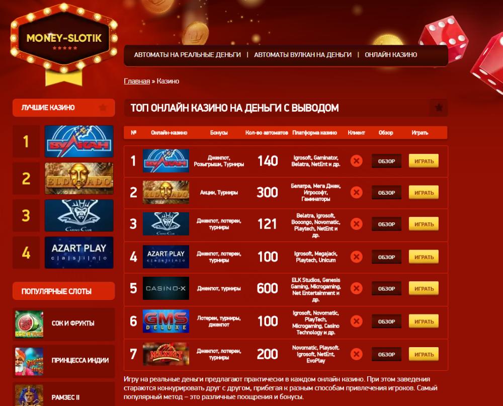 официальный сайт казино где быстрый вывод