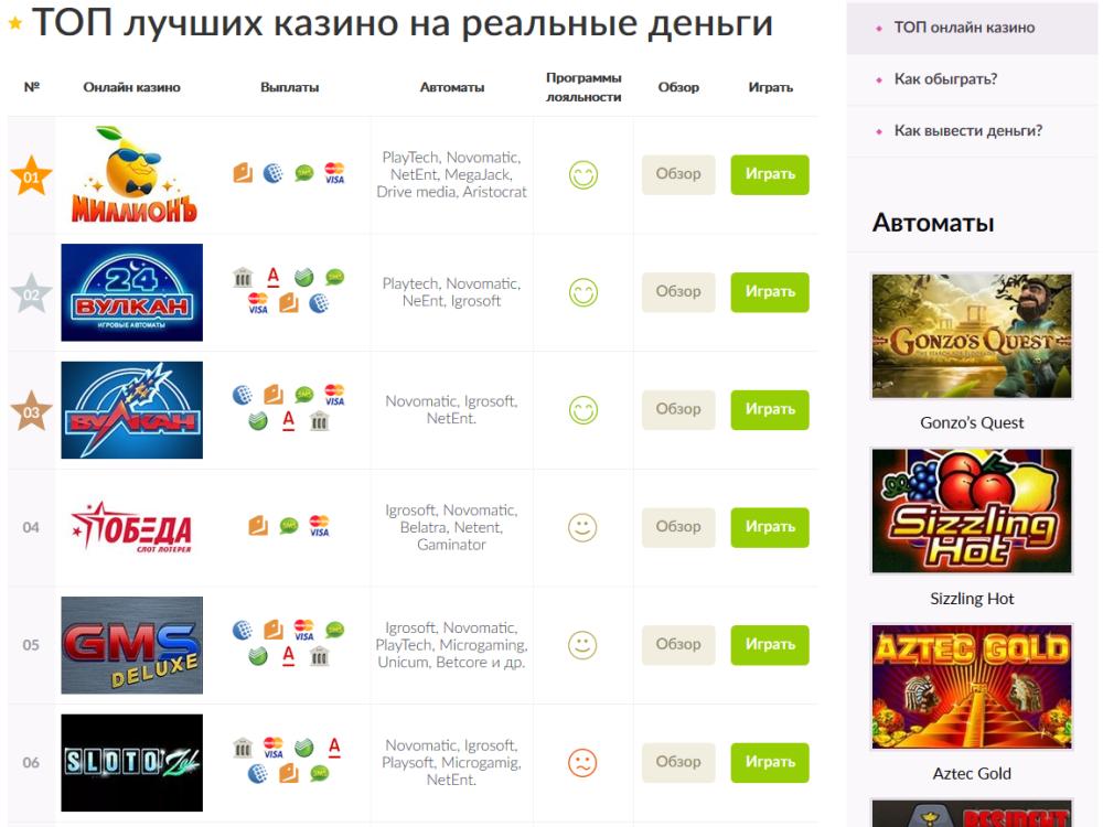 казино букмекерская контора игровые автоматы казино