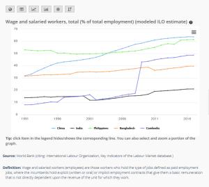 Screenshot_2019-05-26 World Statistics - Free and easy access to international statistics