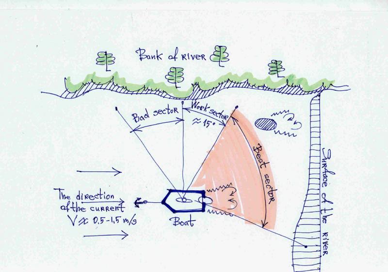 Схема кастинга (2)