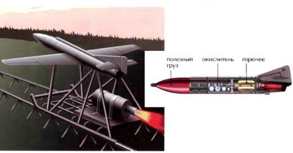 Ракета 212 06