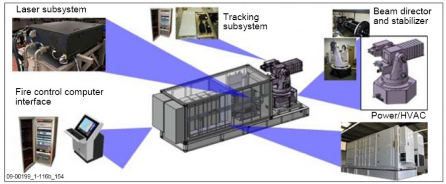 MLD (Maritime Laser Demonstrator) Raytheon 03