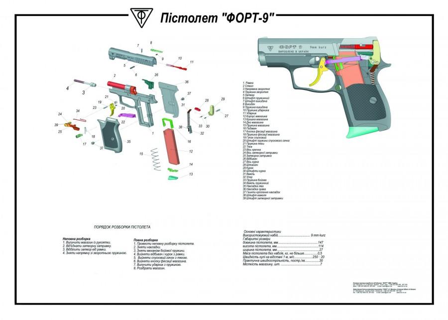 """Травматический пистолет """""""