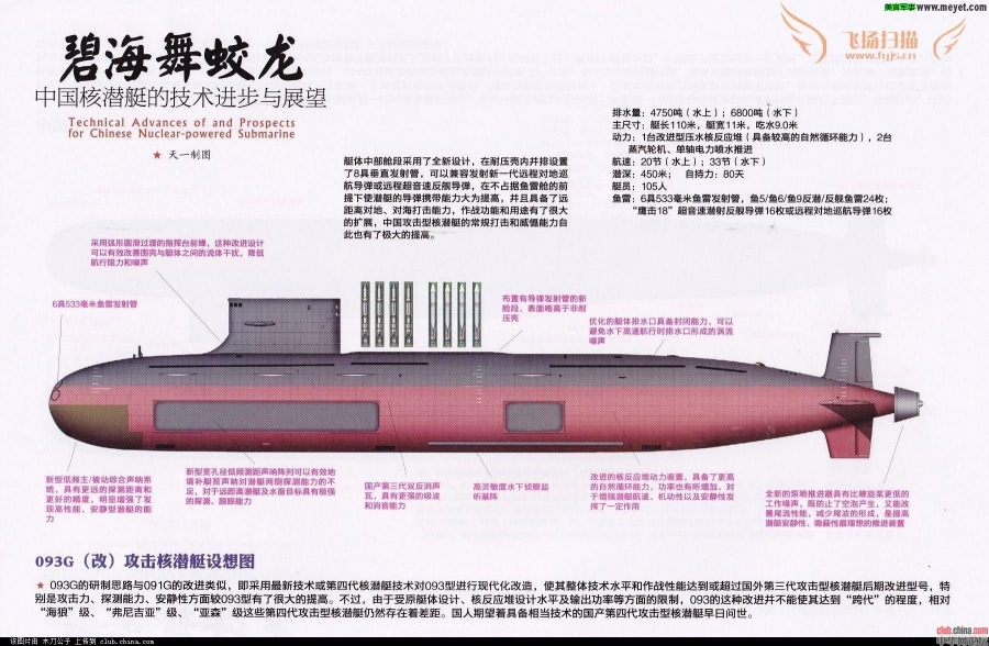Type 093G 01