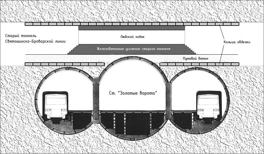 построить еще одну станцию