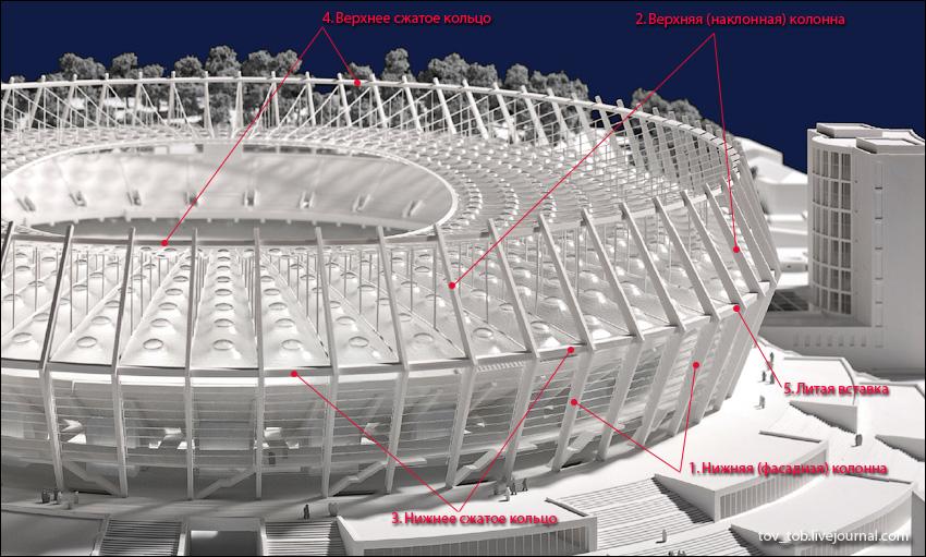 "НСК  ""Олимпийский "": установка половины колонн навеса завершена."