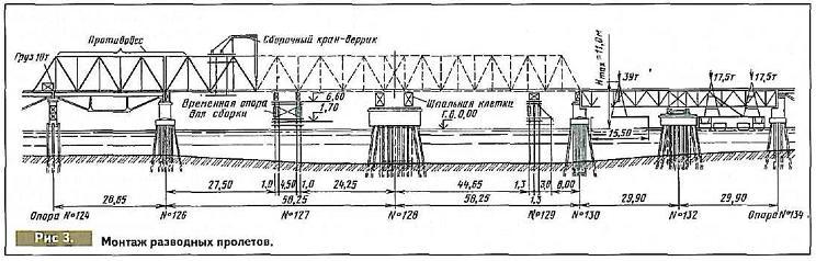 Схема монтажа разводных
