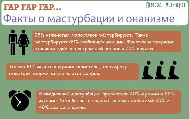 Инфографика дня