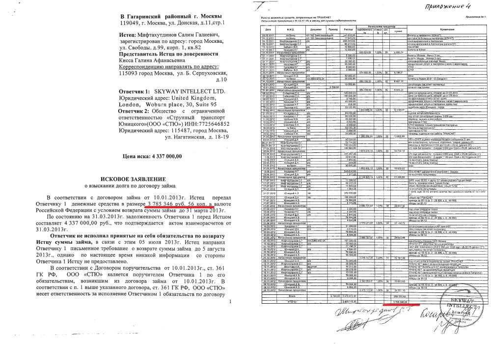 Сравнение сумм в реестре и исковом заявлении