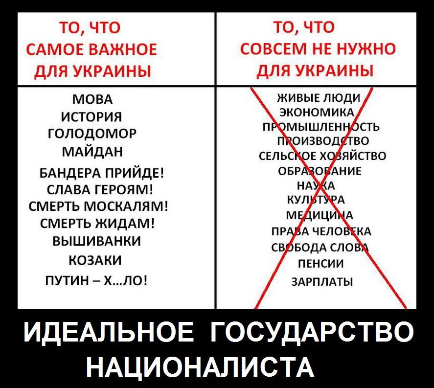 НАЦИОНАЛИЗМ УКРОВ ИДЕАЛЬНЫЙ.jpg