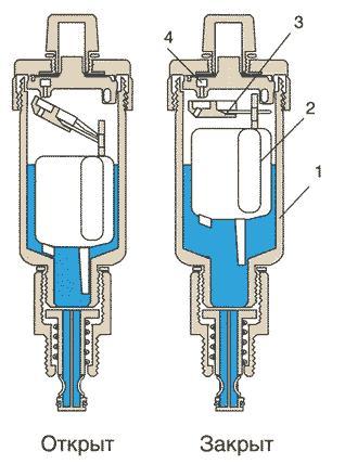 Внутреннее устройство и принцип работы автоматического воздухоотводчика