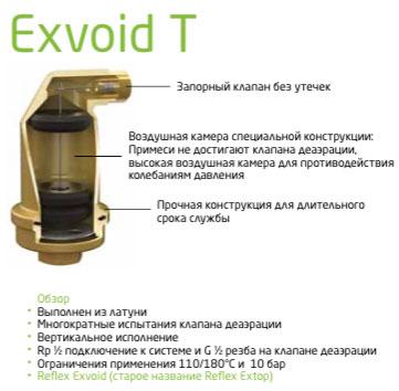 Воздухоотводчики фирмы Reflex серии Exvoid T