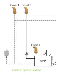 Варианты установки воздухоотводчиков Reflex Exvoid T в систему теплоснабжения