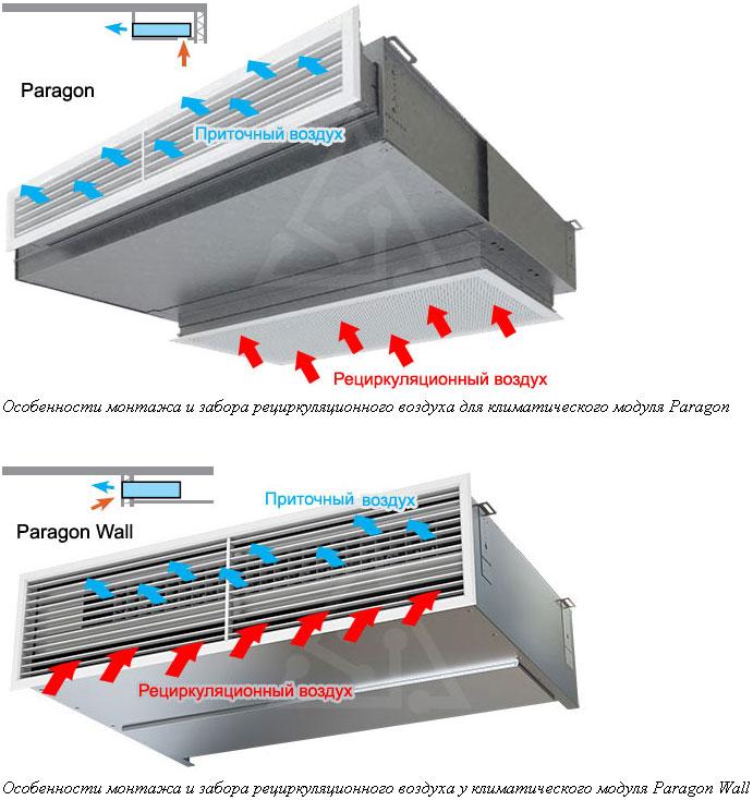 Swegon Paragon и Paragon Wall