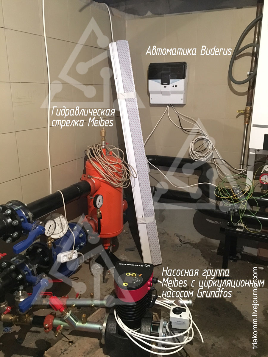 Автоматика котельной Buderus, гидравлическая стрелка и насосная группа Meibes с циркуляционным насосом Grundfos