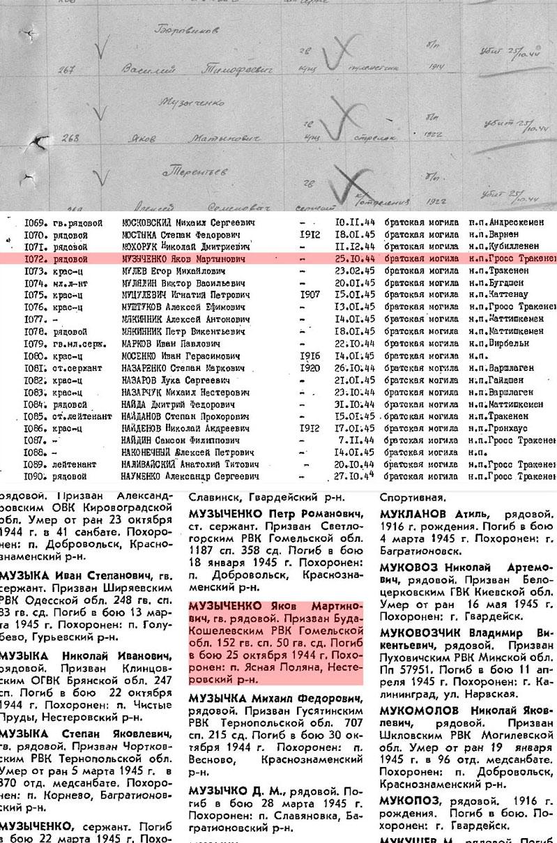 Музыченко Яков Мартынович, погиб 25 октября 1944 года под Кенигсбергом