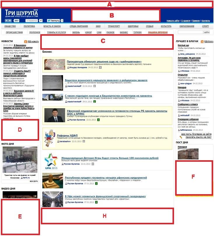 рекламные места на сайте ТШ