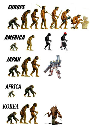 evolution-of-races-in-one-picture
