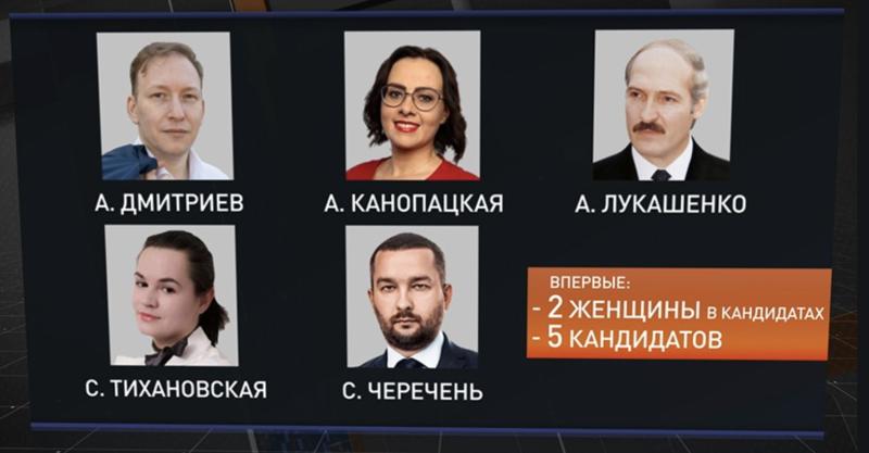 Кандидаты в президенты Республики Беларусь