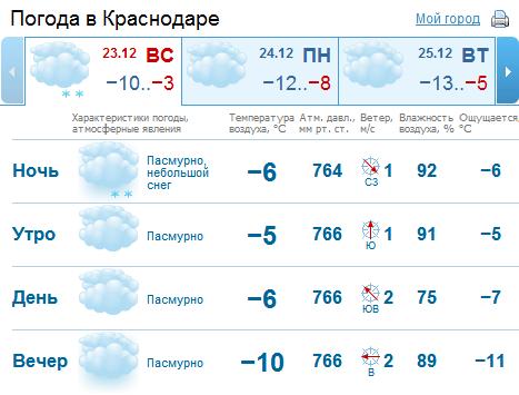 погода - копия