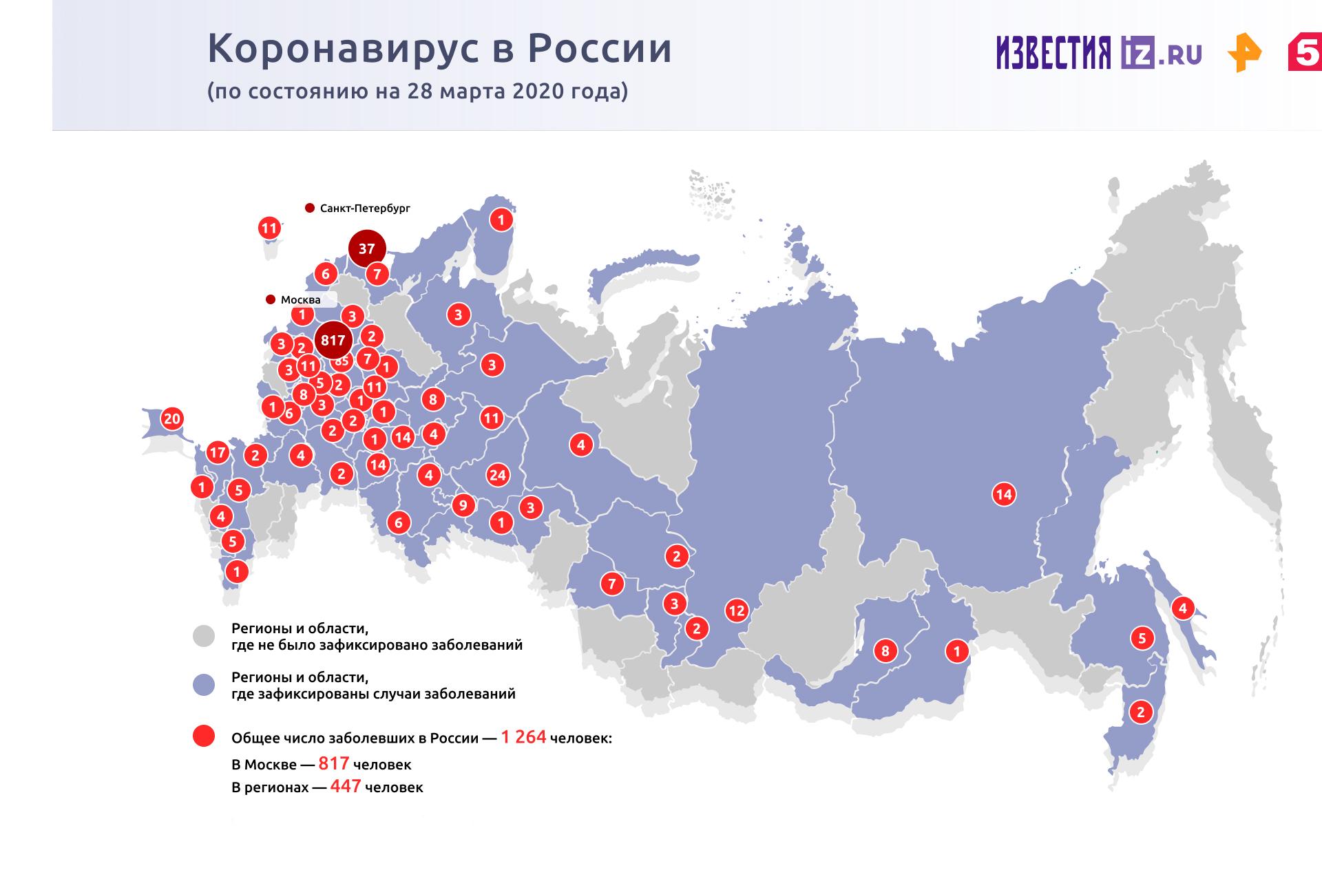 Спасется ли экономика России после пандемии?