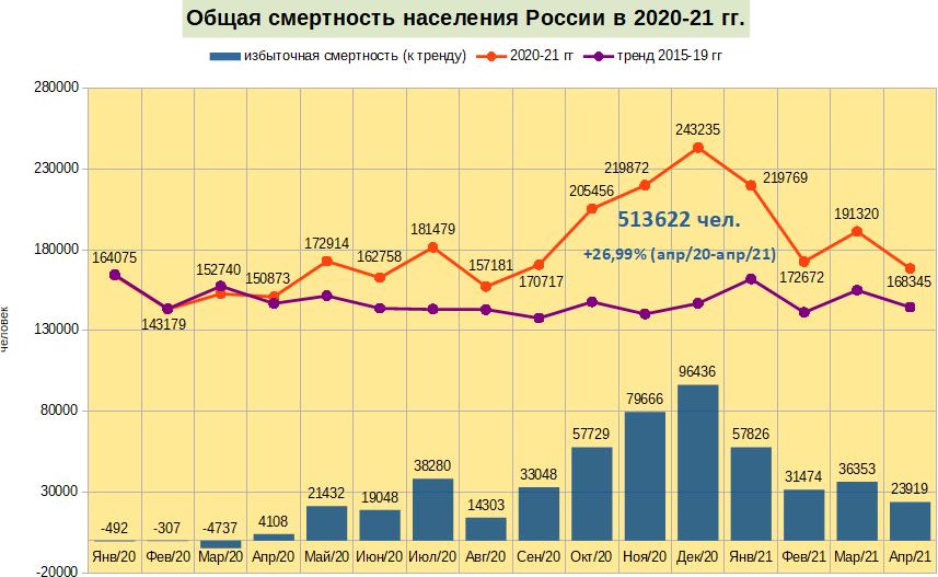 Rus_20210605.png