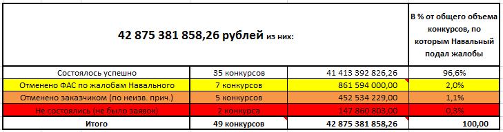 Алексей Навальный и его деятельность (часть 6) - Версия для печати ... 82c22932425