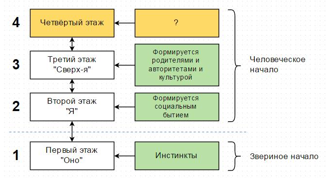 2015-01-20 10-10-16 Четвёртый этаж - схемы - draw.io - Google Chrome